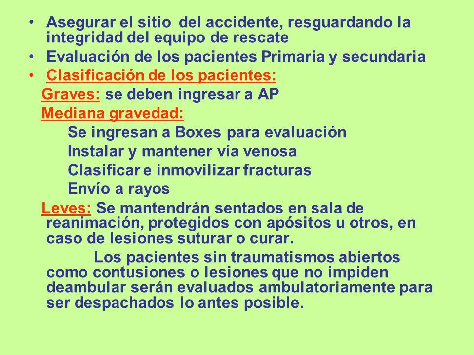Asegurar el sitio del accidente, resguardando la integridad del equipo de rescate Evaluación de los pacientes Primaria y secundaria Clasificación de l