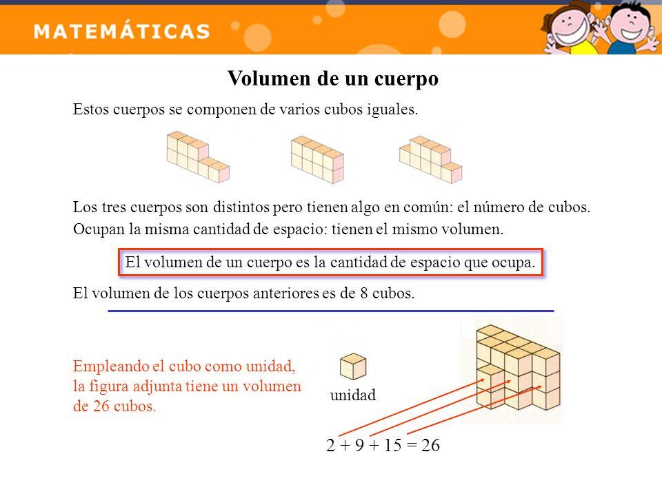 Volumen de un cuerpo Estos cuerpos se componen de varios cubos iguales. unidad 2 + 9 + 15 = 26 El volumen de un cuerpo es la cantidad de espacio que o
