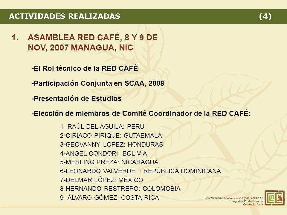 ACTIVIDADES REALIZADAS (4) -El Rol técnico de la RED CAFÉ -Participación Conjunta en SCAA, 2008 -Presentación de Estudios -Elección de miembros de Comité Coordinador de la RED CAFÉ: 1- RAÚL DEL ÁGUILA: PERÚ 2-CIRIACO PIRIQUE: GUTAEMALA 3-GEOVANNY LÓPEZ: HONDURAS 4-ANGEL CONDORI: BOLIVIA 5-MERLING PREZA: NICARAGUA 6-LEONARDO VALVERDE : REPÚBLICA DOMINICANA 7-DELMAR LÓPEZ: MÉXICO 8-HERNANDO RESTREPO: COLOMOBIA 9- ÁLVARO GÓMEZ: COSTA RICA 1.ASAMBLEA RED CAFÉ, 8 Y 9 DE NOV, 2007 MANAGUA, NIC