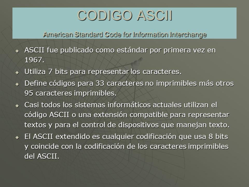 CODIGO ASCII American Standard Code for Information Interchange ASCII fue publicado como estándar por primera vez en 1967. ASCII fue publicado como es