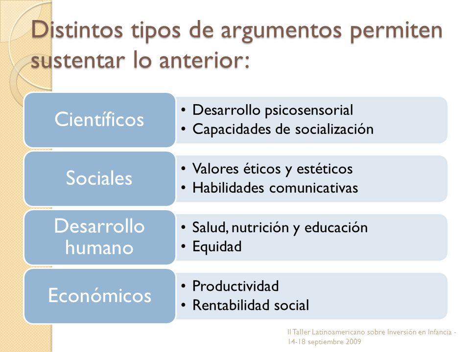 Distintos tipos de argumentos permiten sustentar lo anterior: Desarrollo psicosensorial Capacidades de socialización Científicos Valores éticos y esté