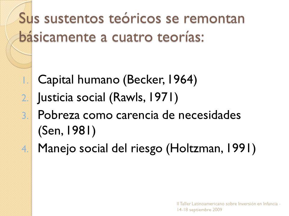 Sus sustentos teóricos se remontan básicamente a cuatro teorías: 1. Capital humano (Becker, 1964) 2. Justicia social (Rawls, 1971) 3. Pobreza como car