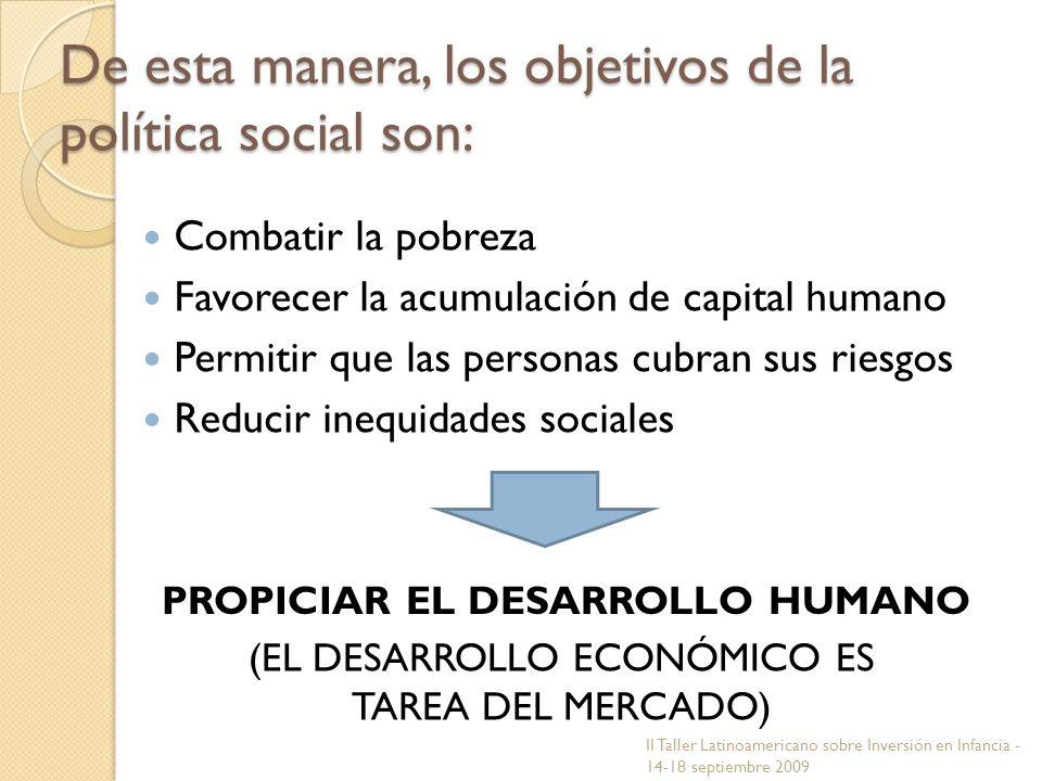 De esta manera, los objetivos de la política social son: Combatir la pobreza Favorecer la acumulación de capital humano Permitir que las personas cubr