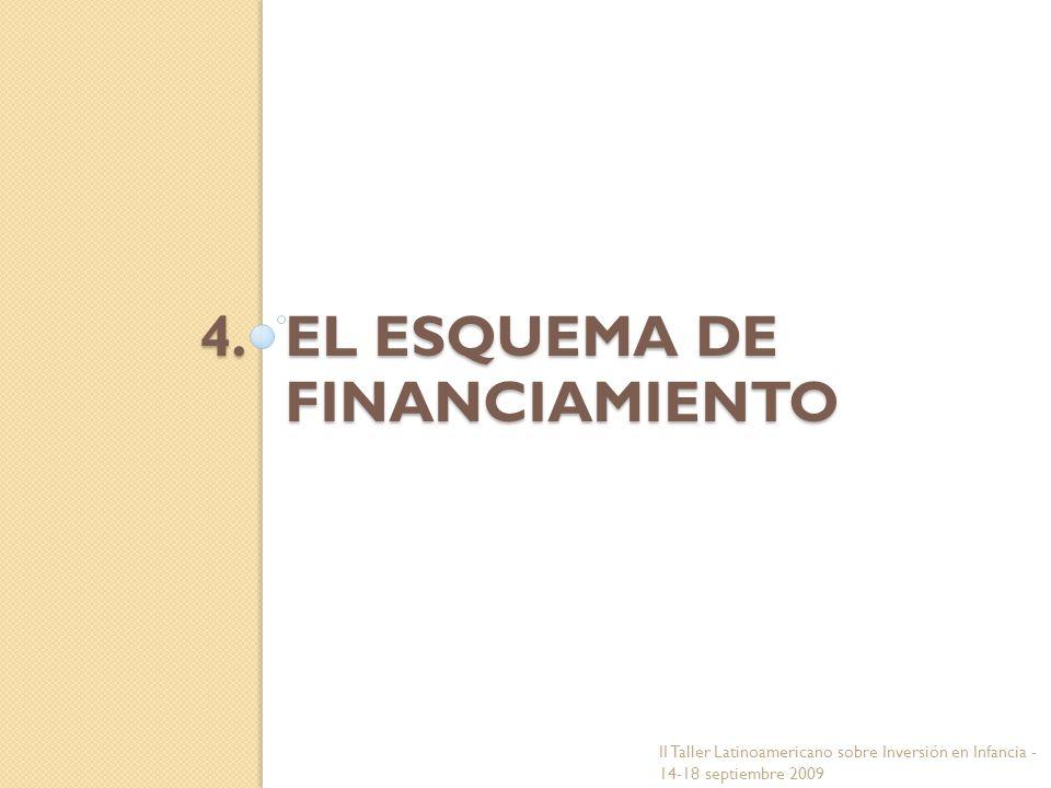 4.EL ESQUEMA DE FINANCIAMIENTO II Taller Latinoamericano sobre Inversión en Infancia - 14-18 septiembre 2009