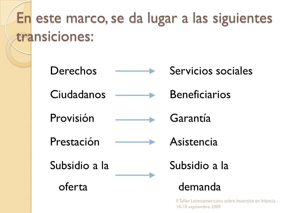 En este marco, se da lugar a las siguientes transiciones: Derechos Ciudadanos Provisión Prestación Subsidio a la oferta Servicios sociales Beneficiari