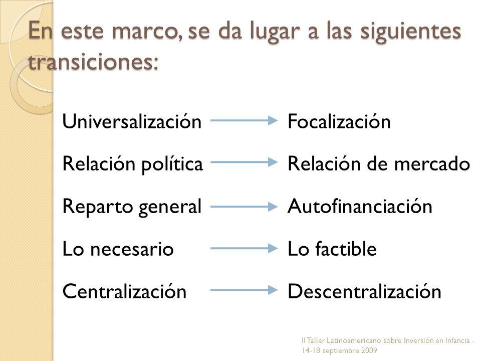 En este marco, se da lugar a las siguientes transiciones: Universalización Relación política Reparto general Lo necesario Centralización Focalización