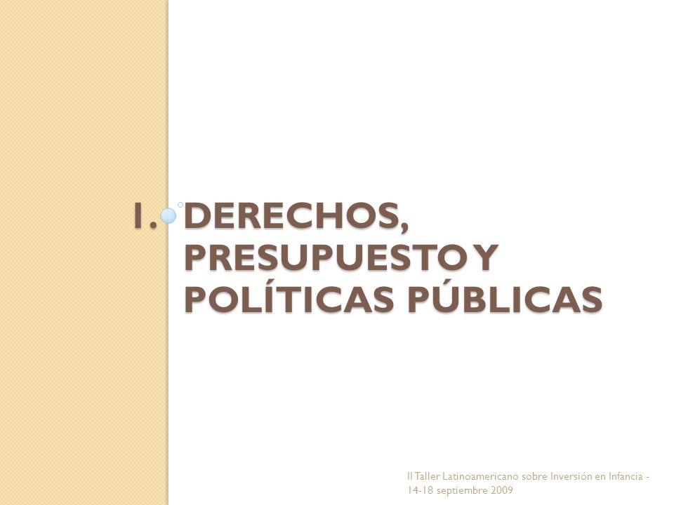 En este marco, se da lugar a las siguientes transiciones: Derechos Ciudadanos Provisión Prestación Subsidio a la oferta Servicios sociales Beneficiarios Garantía Asistencia Subsidio a la demanda II Taller Latinoamericano sobre Inversión en Infancia - 14-18 septiembre 2009