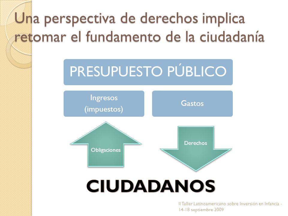 Una perspectiva de derechos implica retomar el fundamento de la ciudadanía PRESUPUESTO PÚBLICO Ingresos (impuestos) Gastos Obligaciones Derechos II Ta