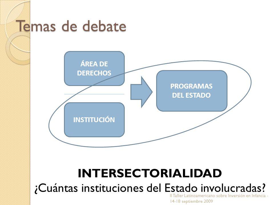 ÁREA DE DERECHOS INSTITUCIÓN PROGRAMAS DEL ESTADO Temas de debate INTERSECTORIALIDAD ¿Cuántas instituciones del Estado involucradas? II Taller Latinoa
