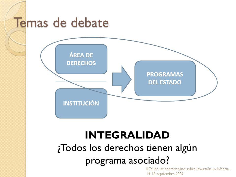 ÁREA DE DERECHOS INSTITUCIÓN PROGRAMAS DEL ESTADO Temas de debate INTEGRALIDAD ¿Todos los derechos tienen algún programa asociado? II Taller Latinoame
