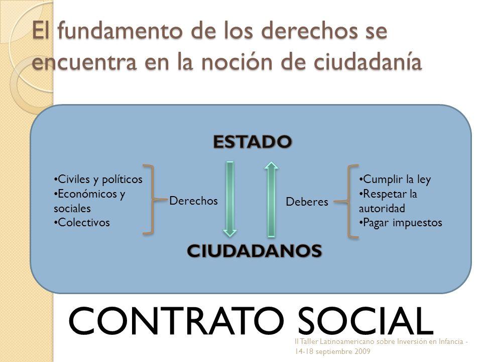 CONTRATO SOCIAL El fundamento de los derechos se encuentra en la noción de ciudadanía Poder político Autonomía y libertad II Taller Latinoamericano sobre Inversión en Infancia - 14-18 septiembre 2009
