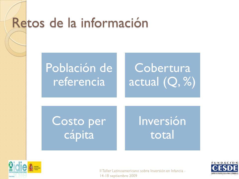 Población de referencia Cobertura actual (Q, %) Costo per cápita Inversión total Retos de la información II Taller Latinoamericano sobre Inversión en