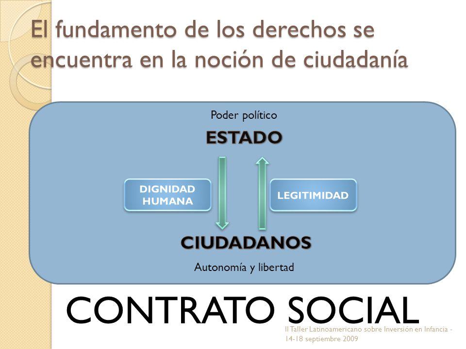 De esta manera, los objetivos de la política social son: Combatir la pobreza Favorecer la acumulación de capital humano Permitir que las personas cubran sus riesgos Reducir inequidades sociales PROPICIAR EL DESARROLLO HUMANO (EL DESARROLLO ECONÓMICO ES TAREA DEL MERCADO) II Taller Latinoamericano sobre Inversión en Infancia - 14-18 septiembre 2009