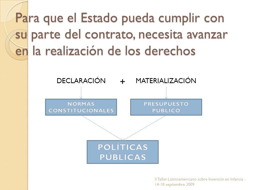 Para que el Estado pueda cumplir con su parte del contrato, necesita avanzar en la realización de los derechos DECLARACIÓNMATERIALIZACIÓN + II Taller