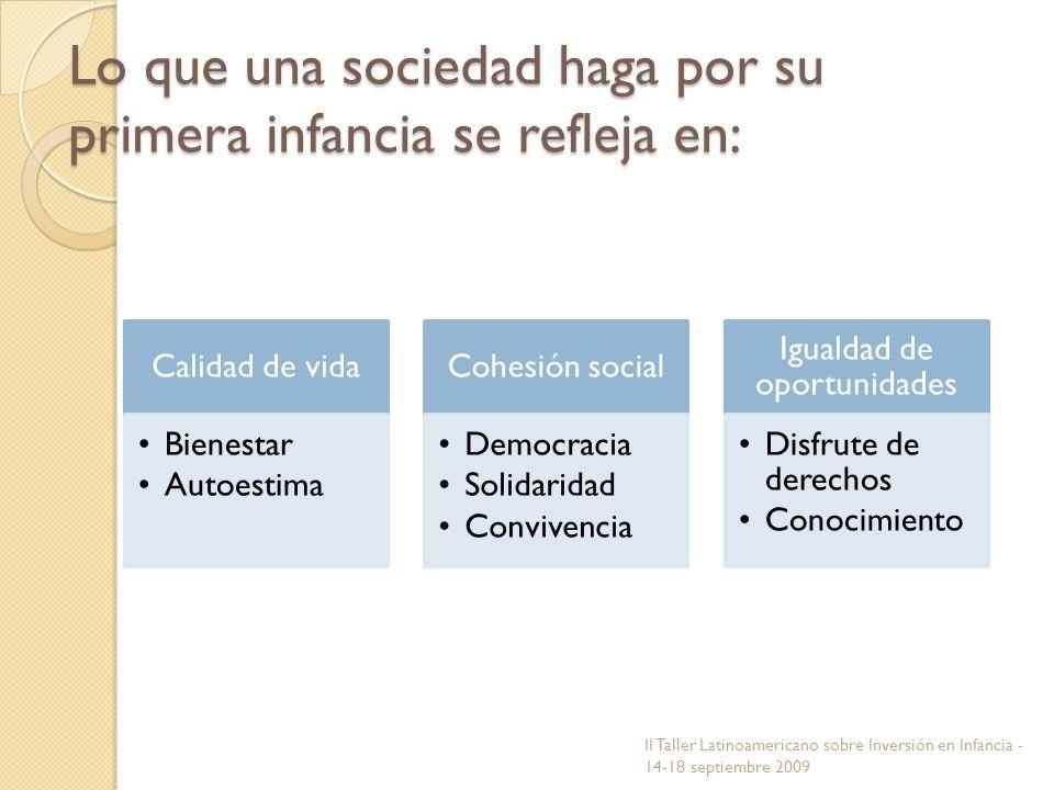 Lo que una sociedad haga por su primera infancia se refleja en: Calidad de vida Bienestar Autoestima Cohesión social Democracia Solidaridad Convivenci