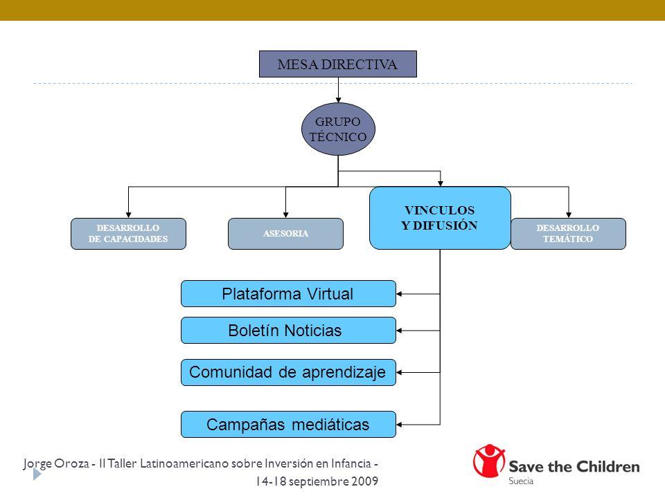 MESA DIRECTIVA GRUPO TÉCNICO DESARROLLO DE CAPACIDADES DESARROLLO TEMÁTICO VINCULOS Y DIFUSIÓN ASESORIA Plataforma Virtual Boletín Noticias Comunidad