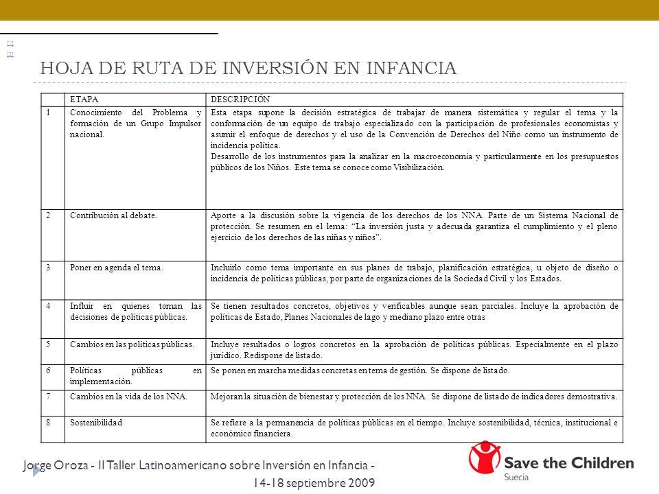 HOJA DE RUTA DE INVERSIÓN EN INFANCIA ETAPADESCRIPCIÓN 1Conocimiento del Problema y formación de un Grupo Impulsor nacional.