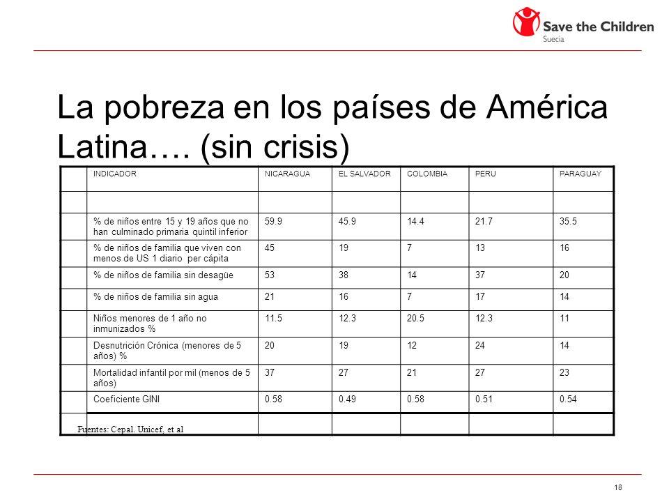 18 La pobreza en los países de América Latina….