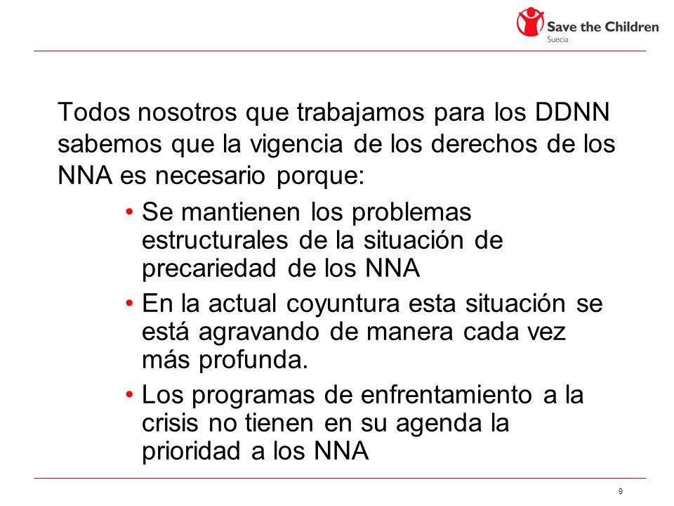 9 Todos nosotros que trabajamos para los DDNN sabemos que la vigencia de los derechos de los NNA es necesario porque: Se mantienen los problemas estructurales de la situación de precariedad de los NNA En la actual coyuntura esta situación se está agravando de manera cada vez más profunda.