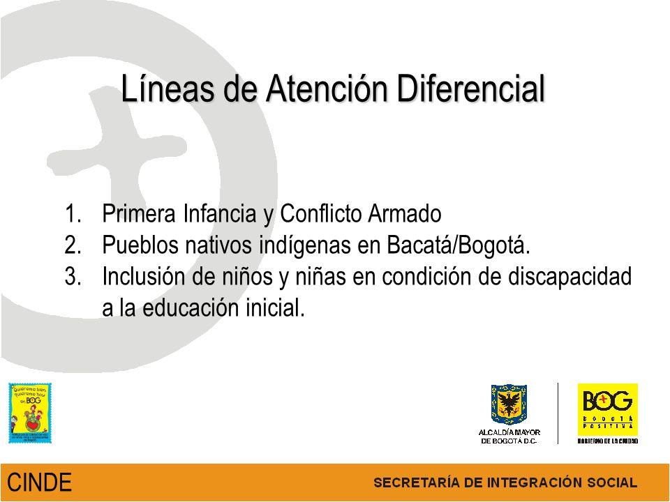 Líneas de Atención Diferencial 1.Primera Infancia y Conflicto Armado 2.Pueblos nativos indígenas en Bacatá/Bogotá. 3.Inclusión de niños y niñas en con