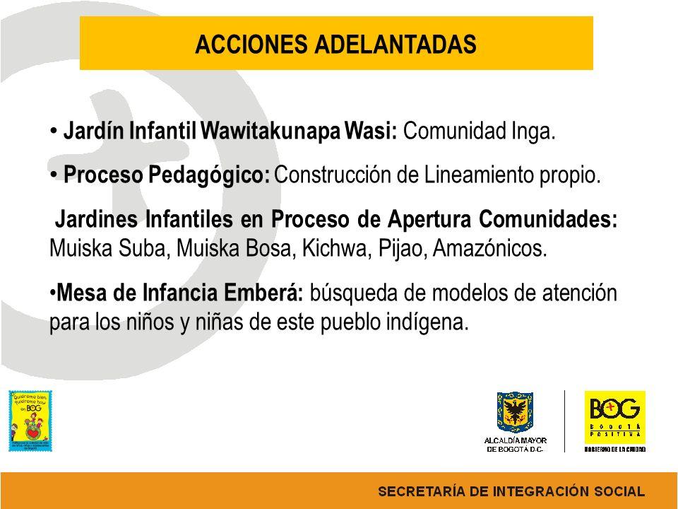 ACCIONES ADELANTADAS Jardín Infantil Wawitakunapa Wasi: Comunidad Inga. Proceso Pedagógico: Construcción de Lineamiento propio. Jardines Infantiles en