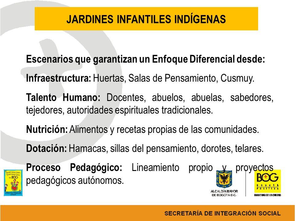 JARDINES INFANTILES INDÍGENAS Escenarios que garantizan un Enfoque Diferencial desde: Infraestructura: Huertas, Salas de Pensamiento, Cusmuy. Talento