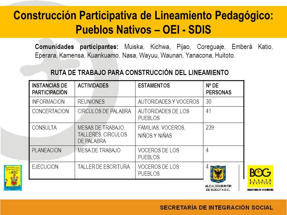 Construcción Participativa de Lineamiento Pedagógico: Pueblos Nativos – OEI - SDIS Comunidades participantes: Muiska, Kichwa, Pijao, Coreguaje, Emberá