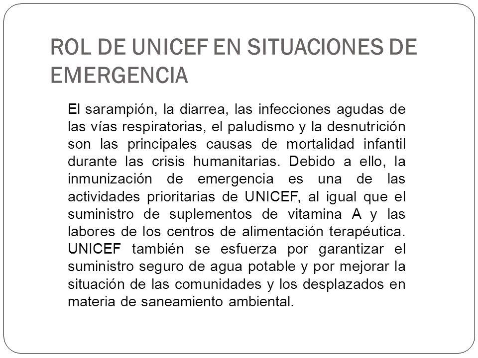 ROL DE UNICEF EN SITUACIONES DE EMERGENCIA El sarampión, la diarrea, las infecciones agudas de las vías respiratorias, el paludismo y la desnutrición