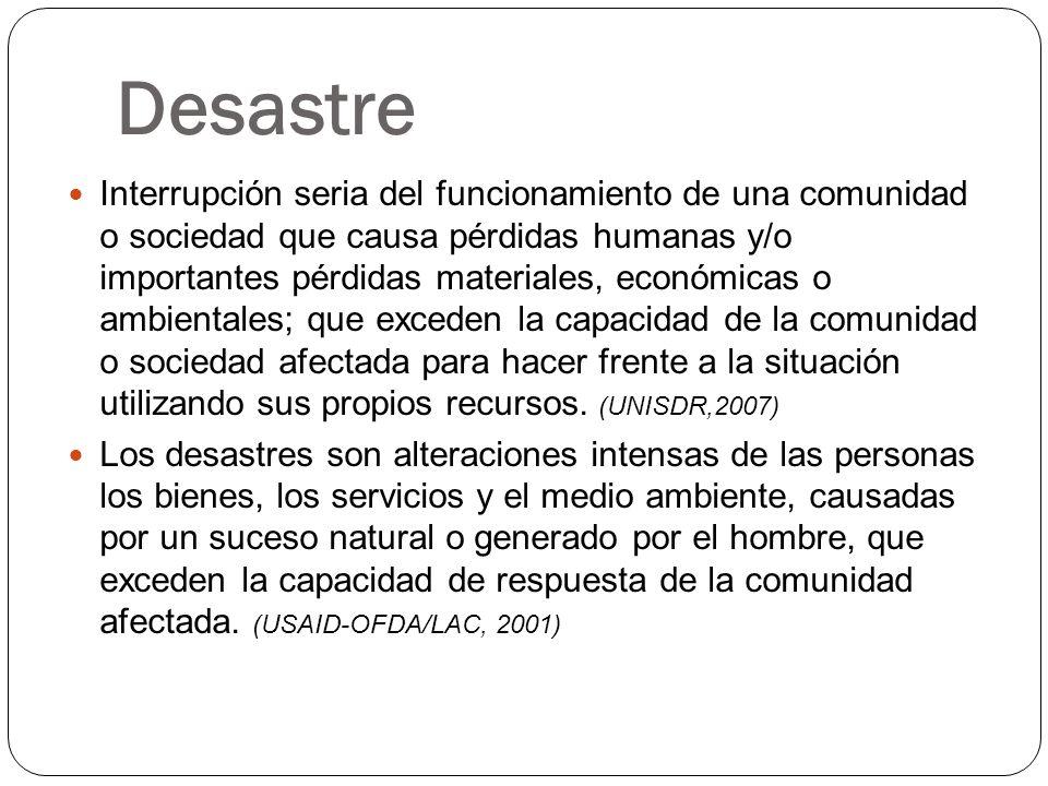 Emergencia Desastre EVENTO ADVERSO Inundación Explosión Conmoción Civil AMENAZA Natural – ej.