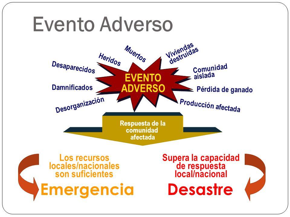 Respuesta de la comunidad afectada Los recursos locales/nacionales son suficientes Supera la capacidad de respuesta local/nacional EVENTO ADVERSO EVEN