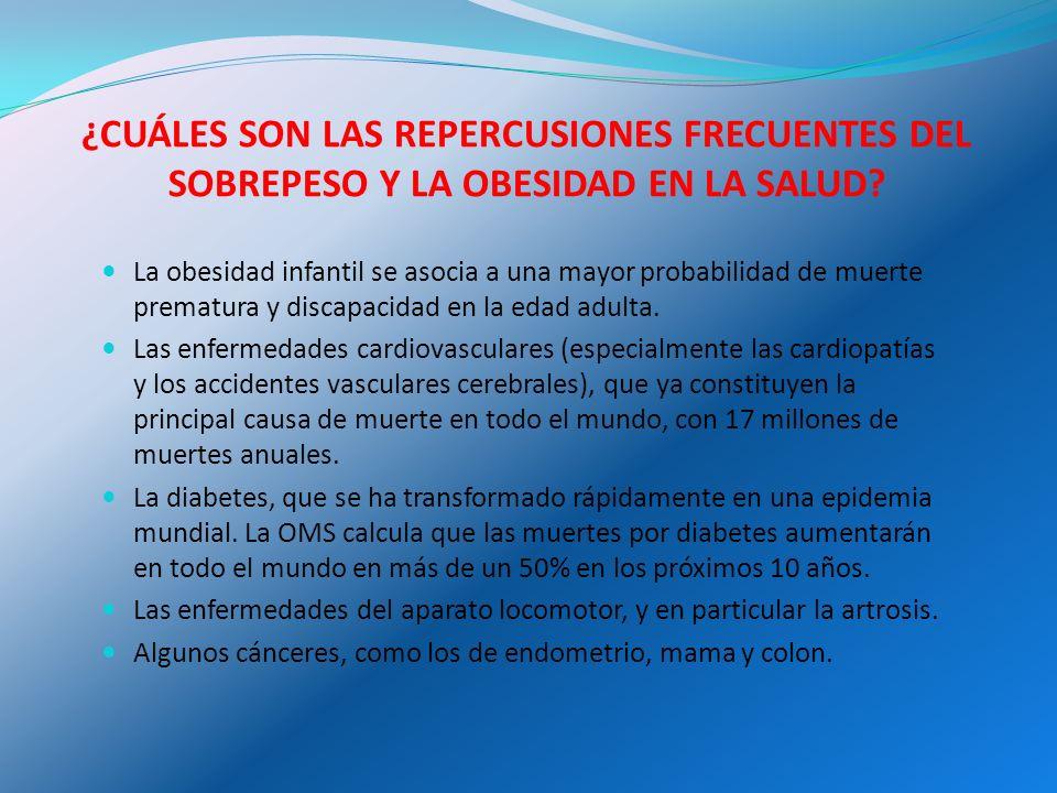 ¿Qué se debe hacer para prevenir el sobrepeso y la obesidad infantil.