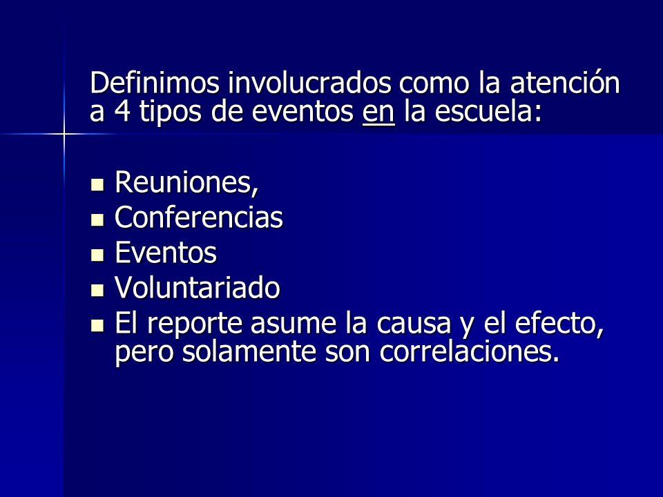 Definimos involucrados como la atención a 4 tipos de eventos en la escuela: Reuniones, Reuniones, Conferencias Conferencias Eventos Eventos Voluntaria