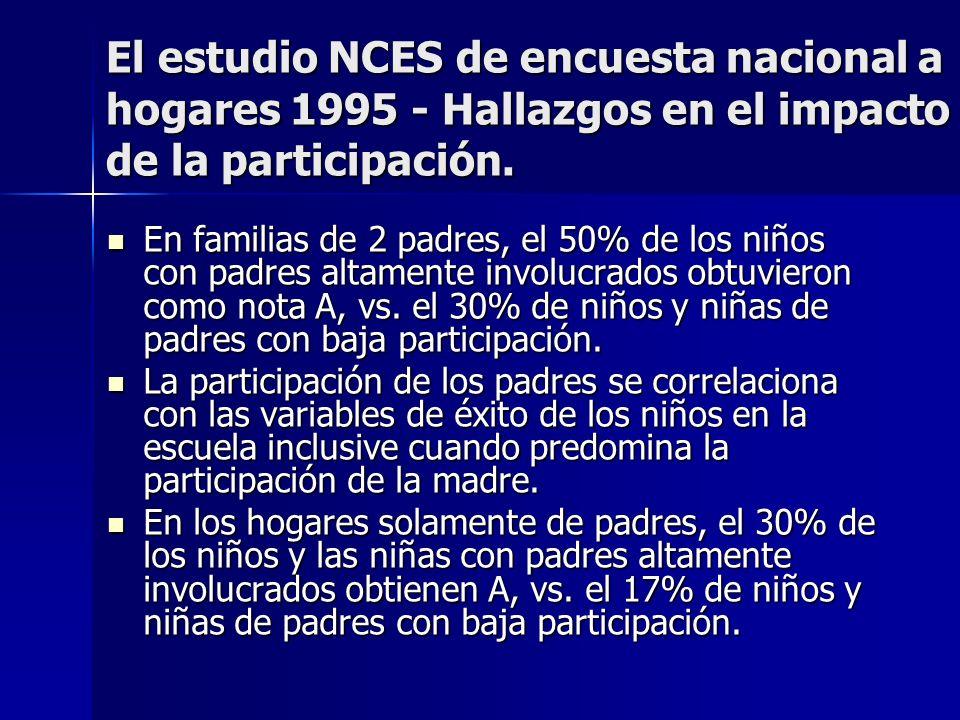 El estudio NCES de encuesta nacional a hogares 1995 - Hallazgos en el impacto de la participación. En familias de 2 padres, el 50% de los niños con pa