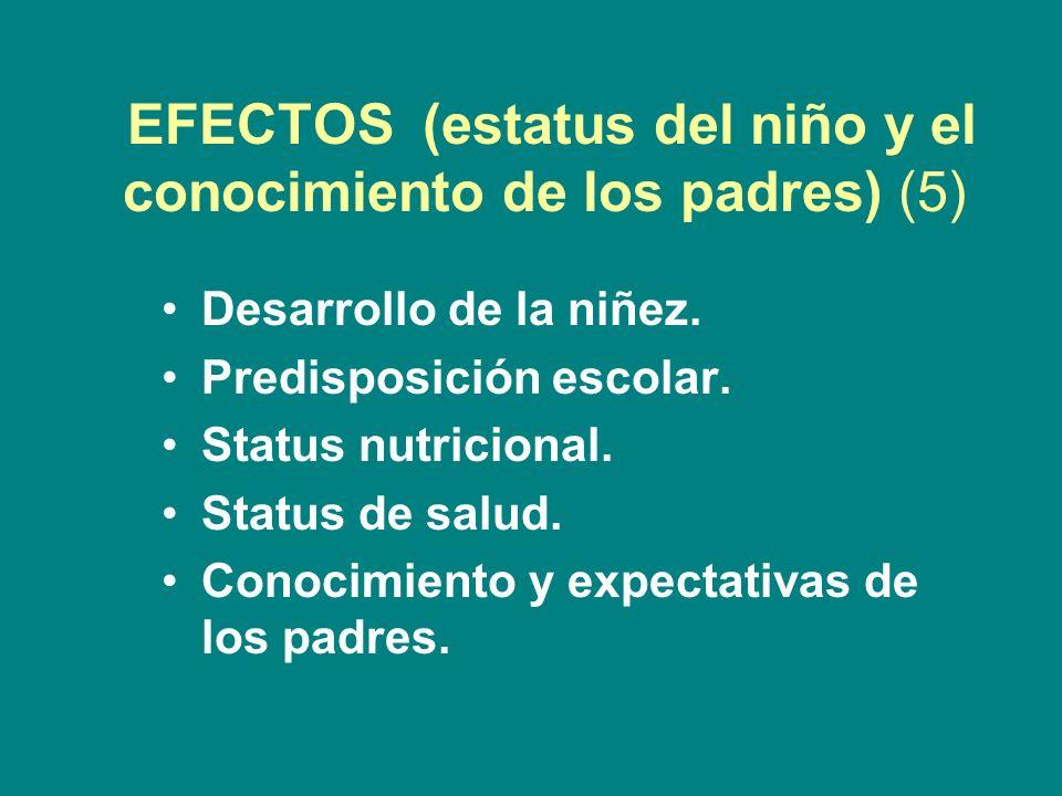 EFECTOS (estatus del niño y el conocimiento de los padres) (5) Desarrollo de la niñez.