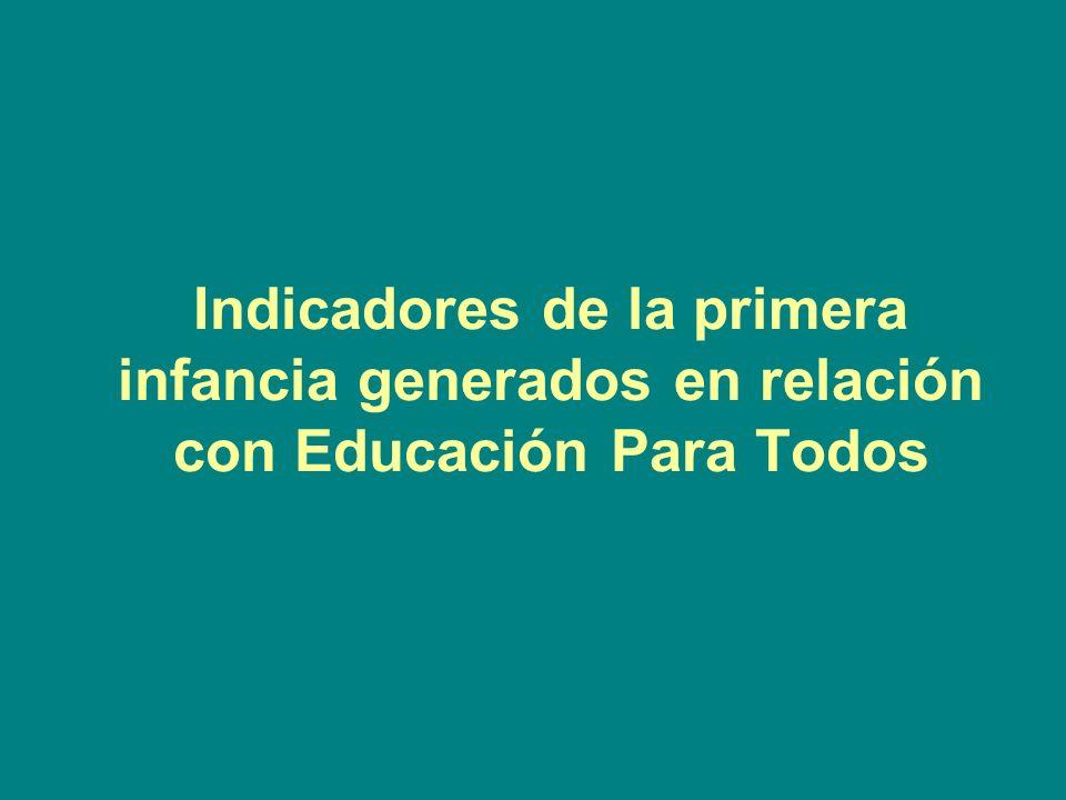 Indicadores de la primera infancia generados en relación con Educación Para Todos