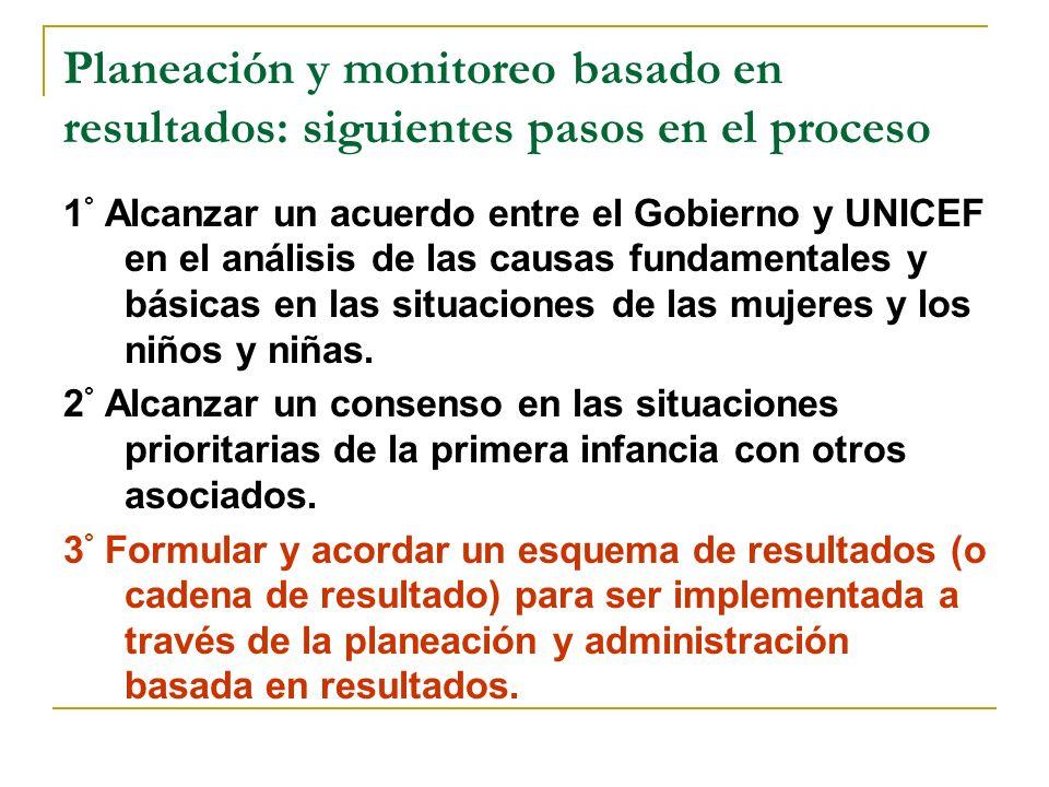 Planeación y monitoreo basado en resultados: siguientes pasos en el proceso 1 ° Alcanzar un acuerdo entre el Gobierno y UNICEF en el análisis de las c