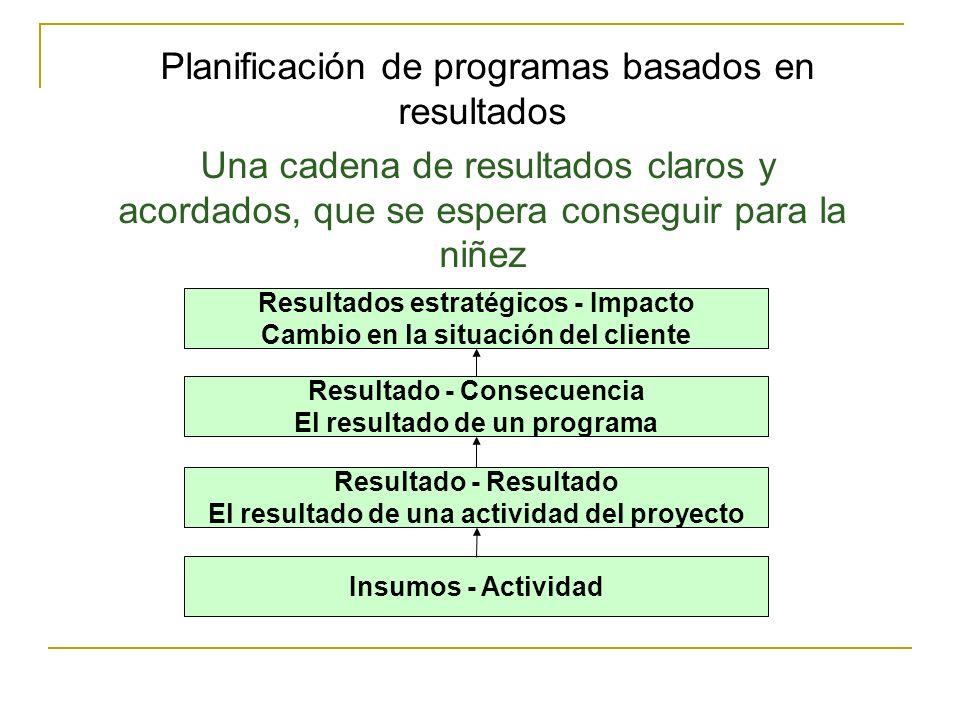 Planificación de programas basados en resultados Una cadena de resultados claros y acordados, que se espera conseguir para la niñez Resultados estraté