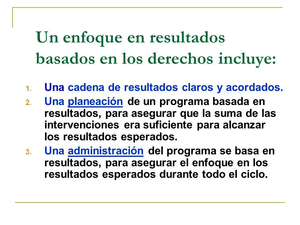 Un enfoque en resultados basados en los derechos incluye: 1. Una cadena de resultados claros y acordados. 2. Una planeación de un programa basada en r