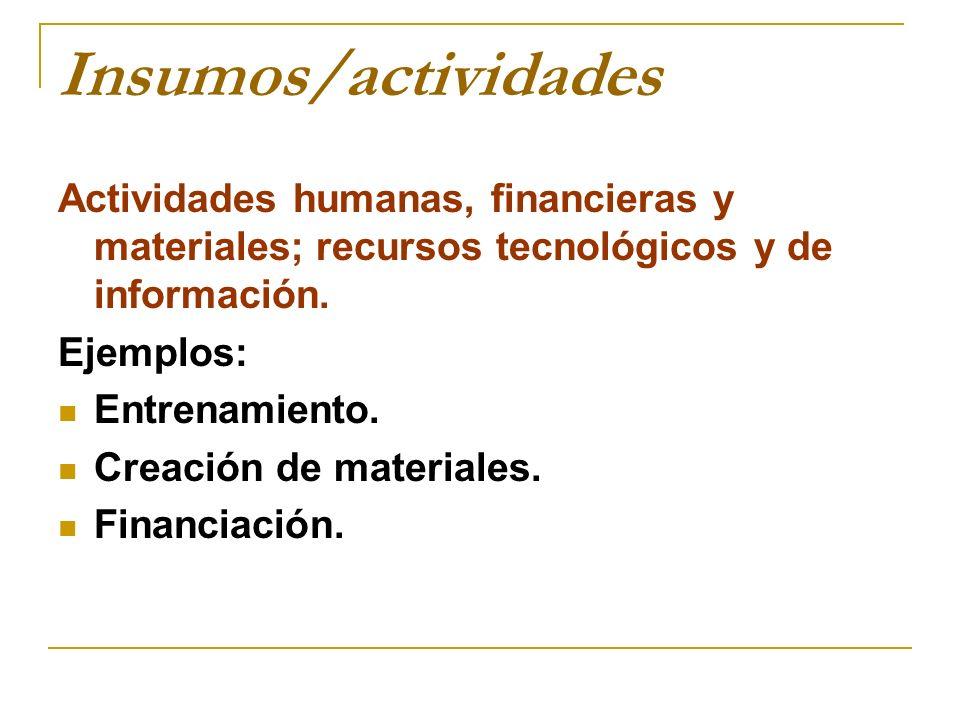 Insumos/actividades Actividades humanas, financieras y materiales; recursos tecnológicos y de información. Ejemplos: Entrenamiento. Creación de materi