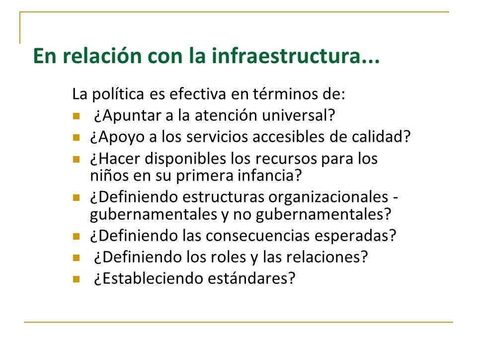 En relación con la infraestructura... La política es efectiva en términos de: ¿Apuntar a la atención universal? ¿Apoyo a los servicios accesibles de c