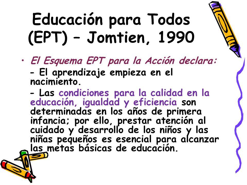 Educación para Todos (EPT) – Jomtien, 1990 El Esquema EPT para la Acción declara: - El aprendizaje empieza en el nacimiento. - Las condiciones para la