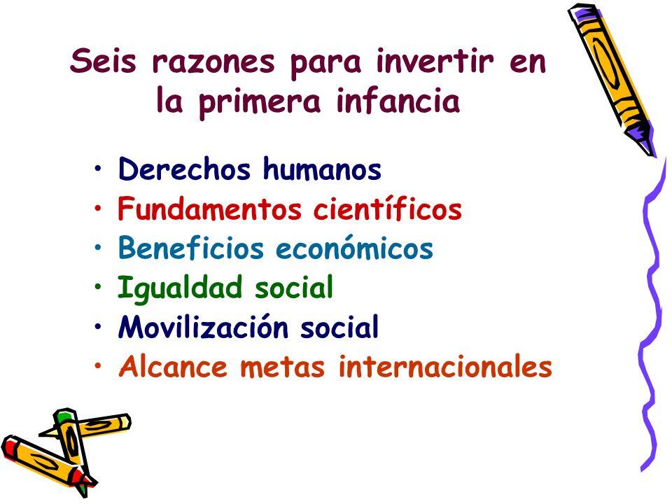Seis razones para invertir en la primera infancia Derechos humanos Fundamentos científicos Beneficios económicos Igualdad social Movilización social Alcance metas internacionales