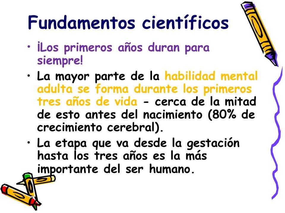 Fundamentos científicos Internacionalmente 1/10 niños o niñas tiene deficiencia/retardo, lo cual pudo evitarse durante la primera infancia.