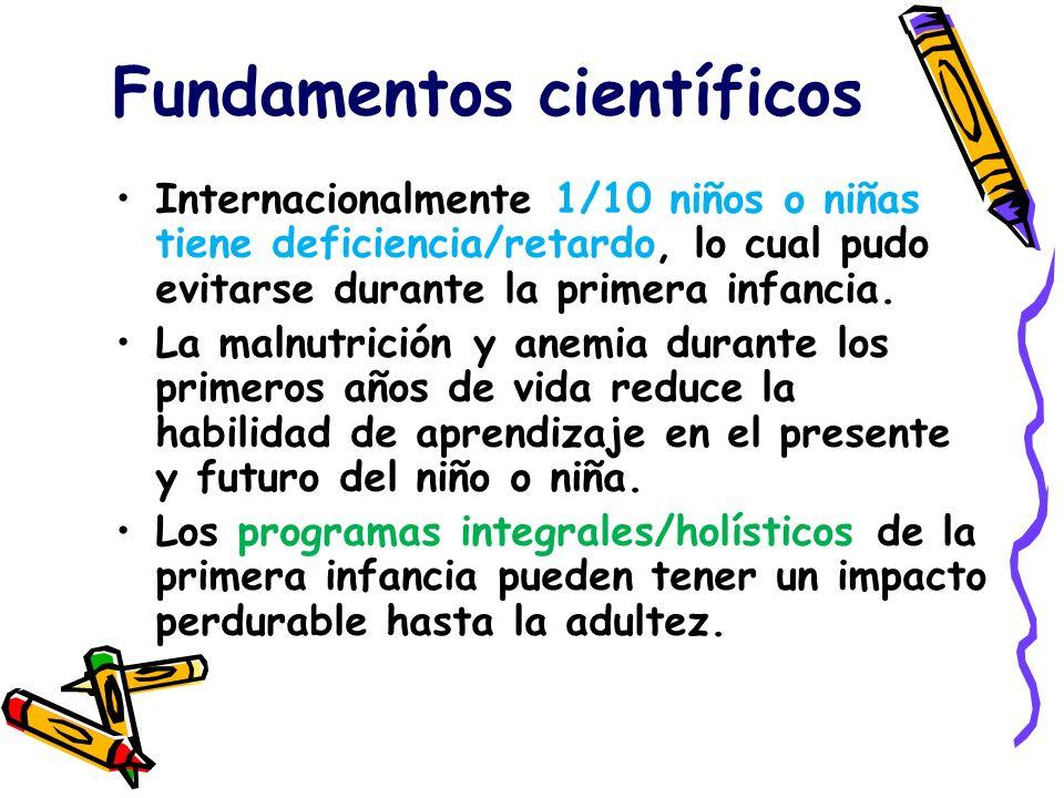 Fundamentos científicos Internacionalmente 1/10 niños o niñas tiene deficiencia/retardo, lo cual pudo evitarse durante la primera infancia. La malnutr