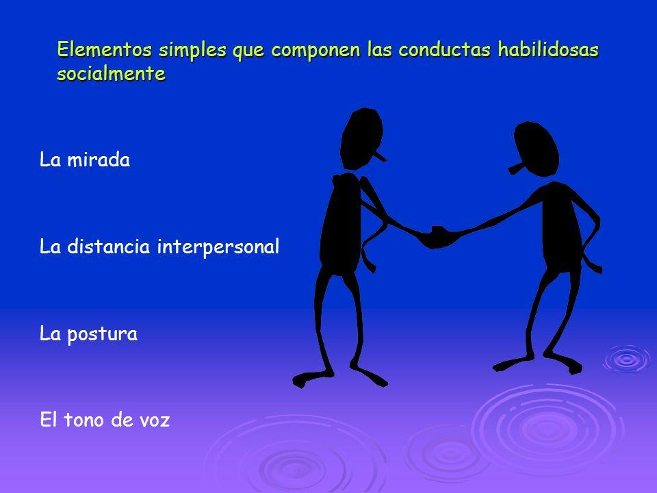 Elementos simples que componen las conductas habilidosas socialmente La mirada La distancia interpersonal La postura El tono de voz