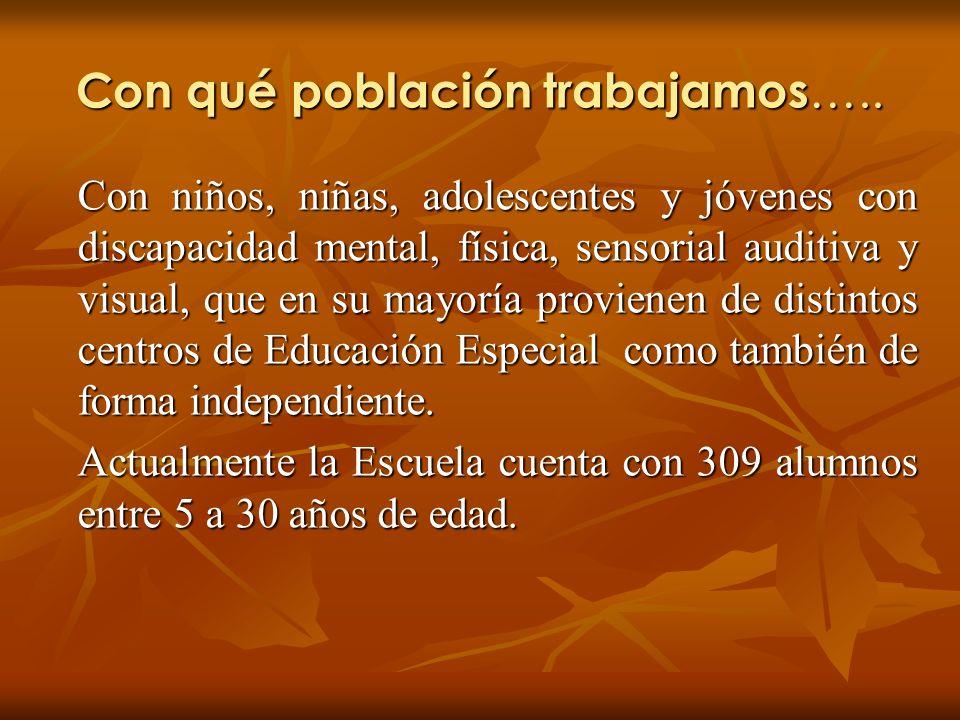 Con qué población trabajamos ….. Con niños, niñas, adolescentes y jóvenes con discapacidad mental, física, sensorial auditiva y visual, que en su mayo