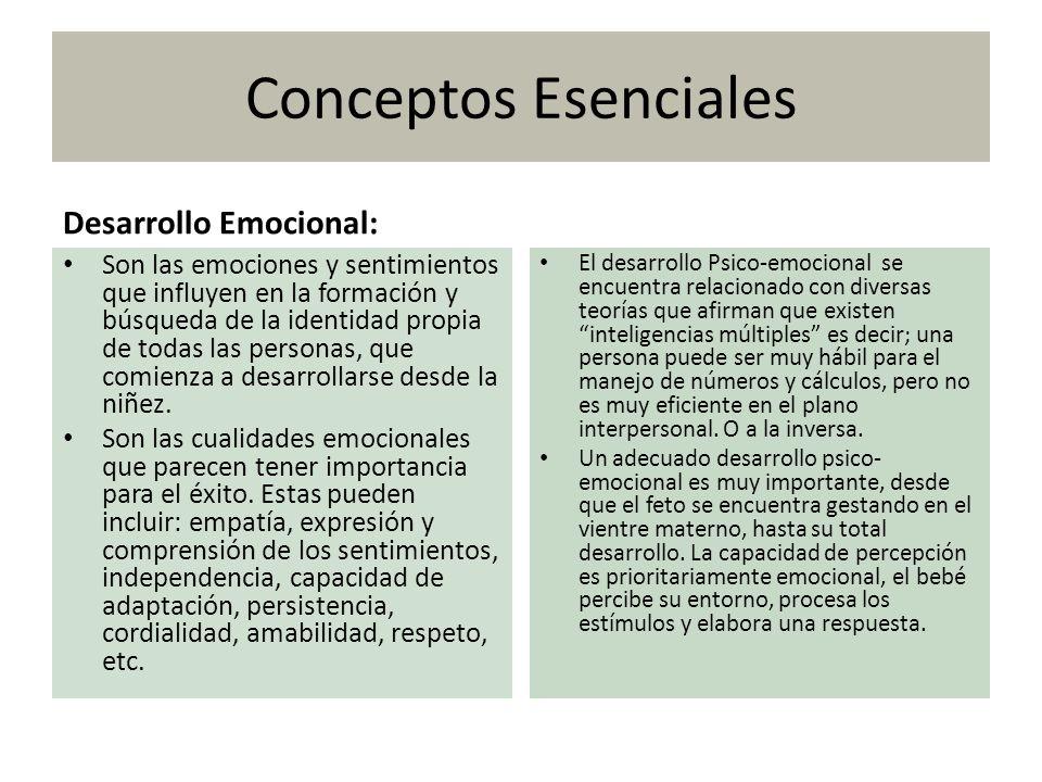 Conceptos Esenciales Desarrollo Emocional: Son las emociones y sentimientos que influyen en la formación y búsqueda de la identidad propia de todas la