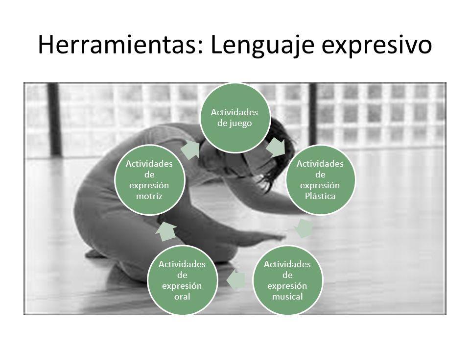 Herramientas: Lenguaje expresivo Actividades de juego Actividades de expresión Plástica Actividades de expresión musical Actividades de expresión oral