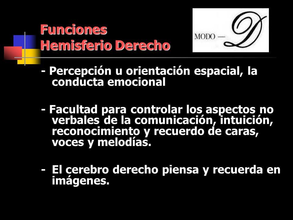 Funciones Hemisferio Derecho - Percepción u orientación espacial, la conducta emocional - Facultad para controlar los aspectos no verbales de la comunicación, intuición, reconocimiento y recuerdo de caras, voces y melodías.