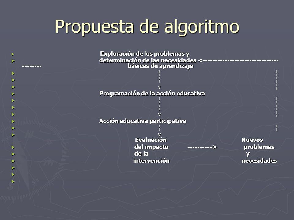 Propuesta de algoritmo Exploración de los problemas y Exploración de los problemas y determinación de las necesidades <-------------------------------